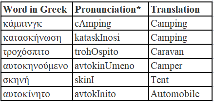 Greek camping dictionary